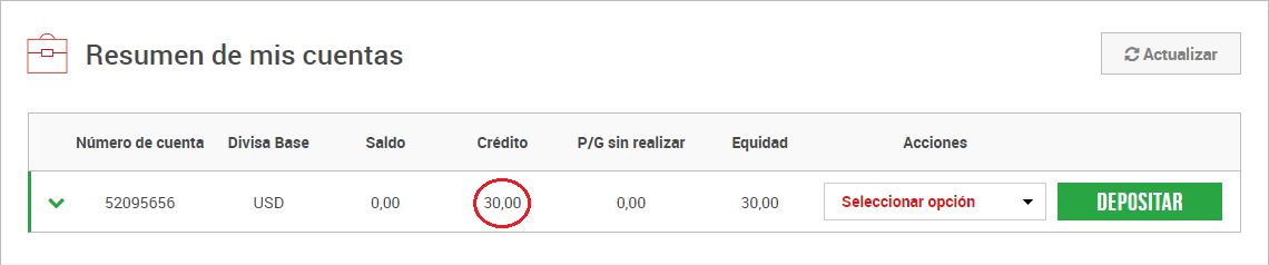 Broker XM: Validar Cuenta y Reclamar Bonus de 30$