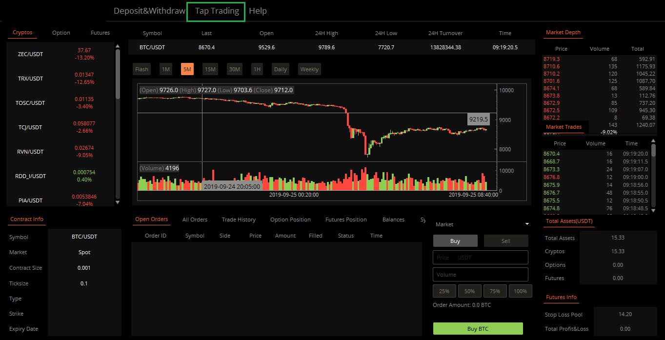 BXB Exchange: Cómo Operar en Tap Trading