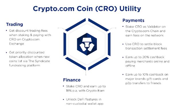 Crypto.com cro