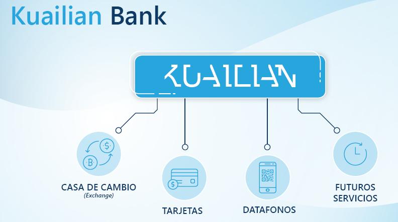 Kuailian Bank