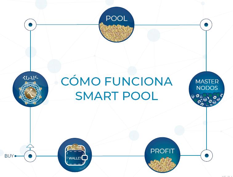 Kuailian:Smart Pool