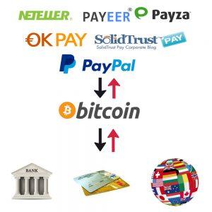 bitcoin la guia definifiva