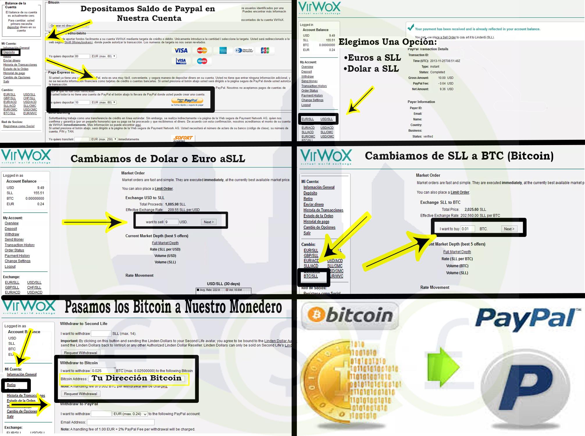 comprar bitcoins con paypal virwox
