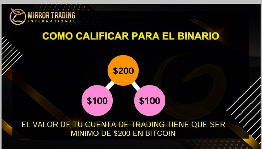 Mirror Trading bono binario